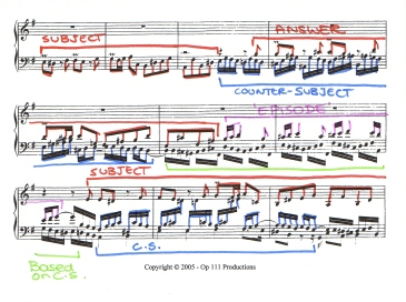 Fugue Analysis